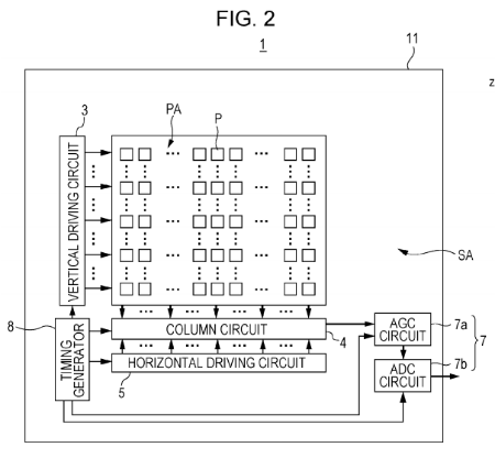 Sony Global Shutter Patent
