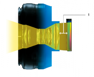 "Fujifilm original ""X Mount"""