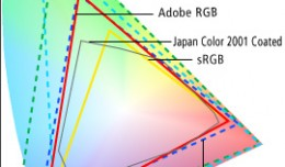 Adobe Colorspaces