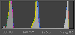 Calibrated Target Raw File Histogram in Lightroom 4