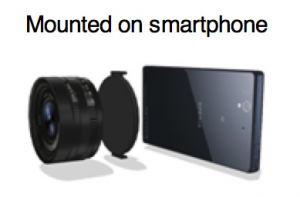 Sony Bodyless lens camera