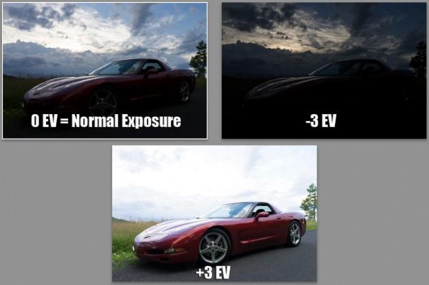 Sony RX1, -3,0,+3 exposure's