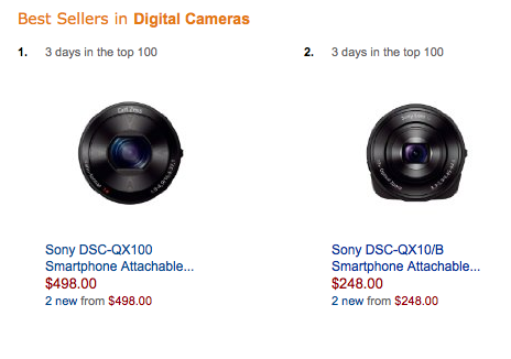 Best Selling Cameras on Amazon