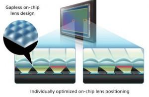 a7r-gappless-micro-lens