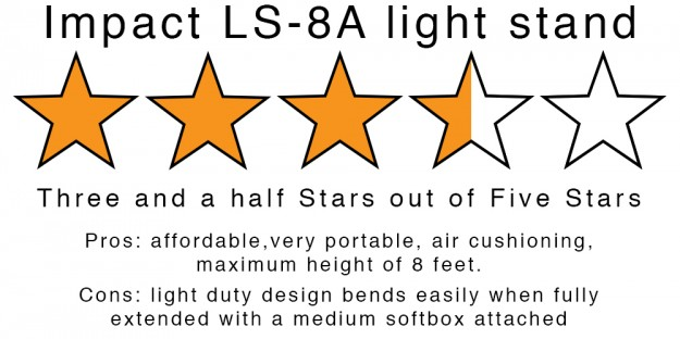 The light stand rating
