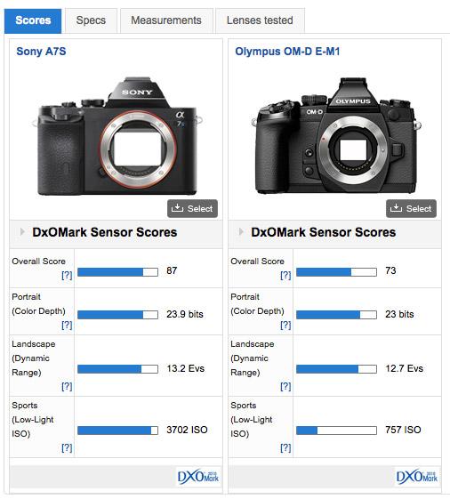A7s vs OMD-EM1