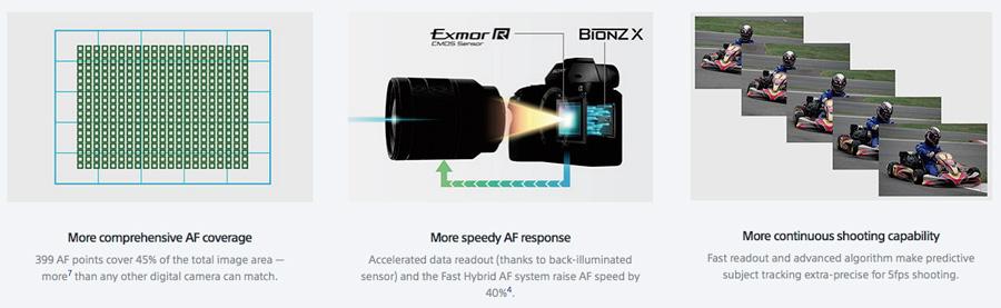 a7r2-sensor-2