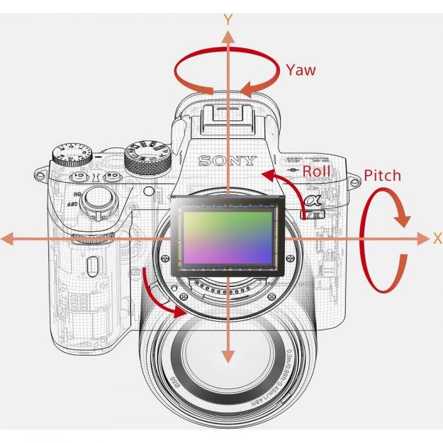 Sony A7iii 5-axis stabilization