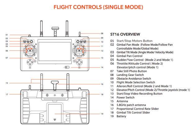 Typhoon H Flight Controls
